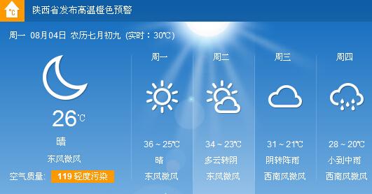 实时天气与天气预报的区别是什么呀图片